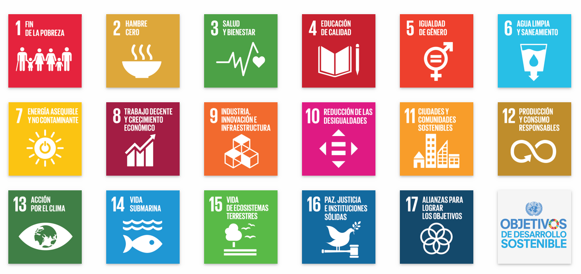 objetivos desarrollo sostenible