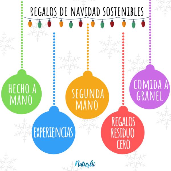 Ideas de regalo para una Navidad sostenible